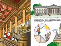 Harmadik kötet - A Nemzeti Múzeum felújított, színes lépcsőházát, freskókkal dúsan díszített tereit hosszadalmas volt lerajzolni. A homlokzati rajzon elrejtettem a Pál utcai fiúkból ismert Pásztor fiúkat is, és a híres Einstand jelenetet.