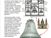 A Szent István-bazilika harangjai