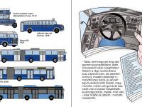 A budapesti buszok típusai