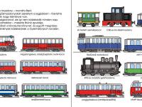A Gyermekvasút mozdonyai és vasúti kocsijai