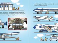 repülőgépek az Aeroparkban
