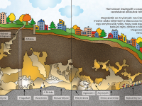 A Szemlő-hegyi-barlang metszete