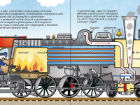 a gőzmozdony működése