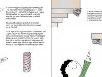 az Erzsébet-kilátó kettős csigalépcsője