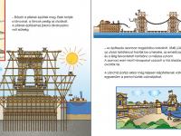 a Széchenyi Lánchíd építkezése
