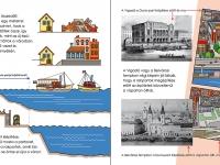 A Duna-part szabályozása