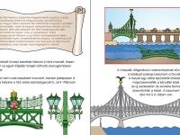 A Szabadság híd a második világháborúban