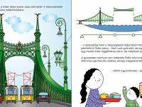 A Szabadság híd statikai modellje