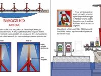 A Rákóczi híd