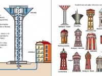 A Csepeli víztorony